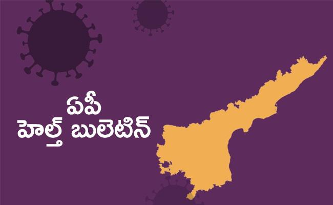 Corona: 98 New Positive Cases Registered In AP On Wednesday - Sakshi